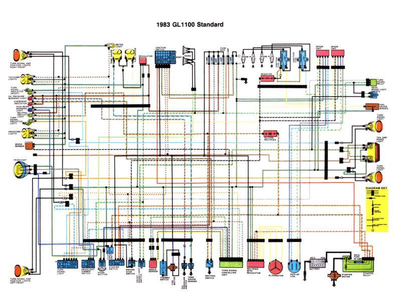 [DIAGRAM_5UK]  1981 Honda Goldwing Wiring Diagram - 2000 Ford Windstar Lx Fuse Box Diagram  List Data Schematic | Wiring A 1981 Honda Gl1100 |  | Santuariomadredelbuonconsiglio.it